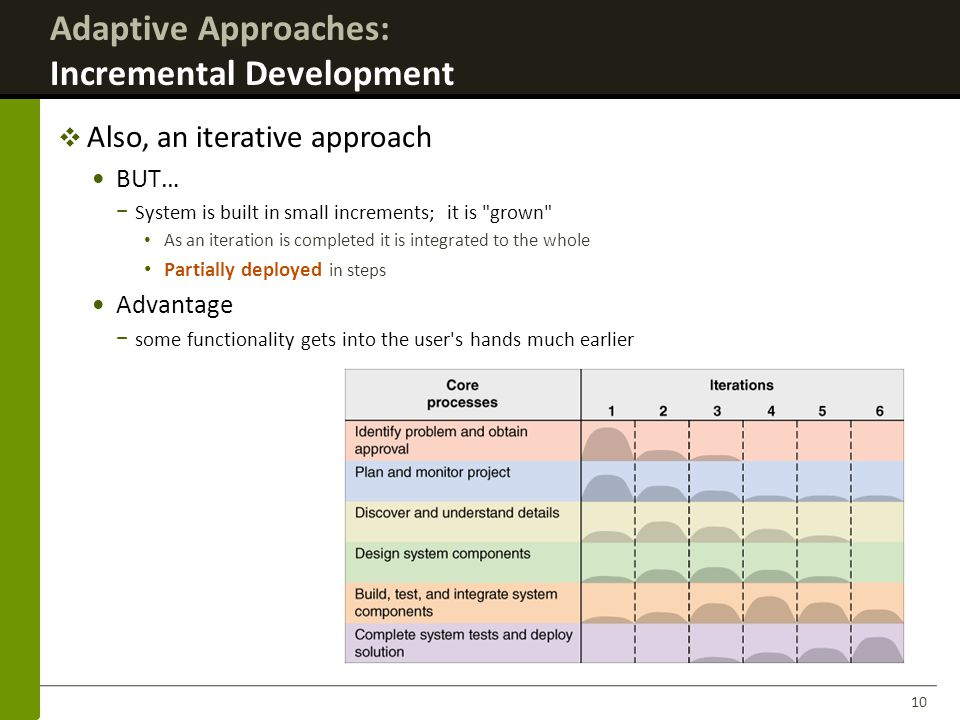 Adaptive Approaches: Incremental Development
