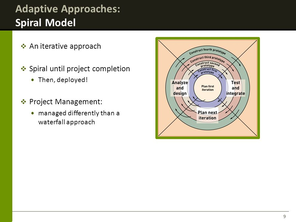 Adaptive Approaches: Spiral Model