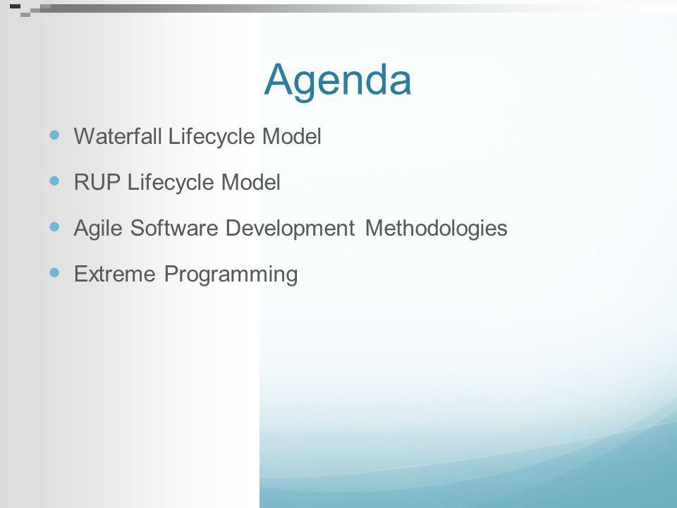 Agenda Waterfall Lifecycle Model RUP Lifecycle Model