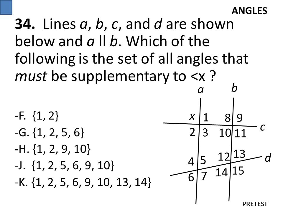 ANGLES 34. Lines a, b, c, and d are shown below and a ll b. Which of the following is the set of all angles that must be supplementary to <x