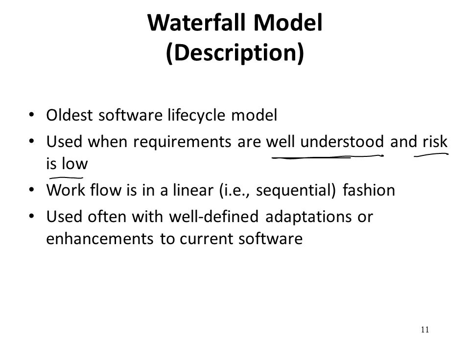 Waterfall Model (Description)