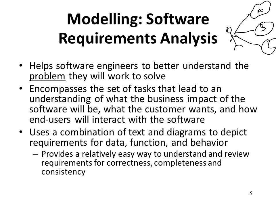 Modelling: Software Requirements Analysis