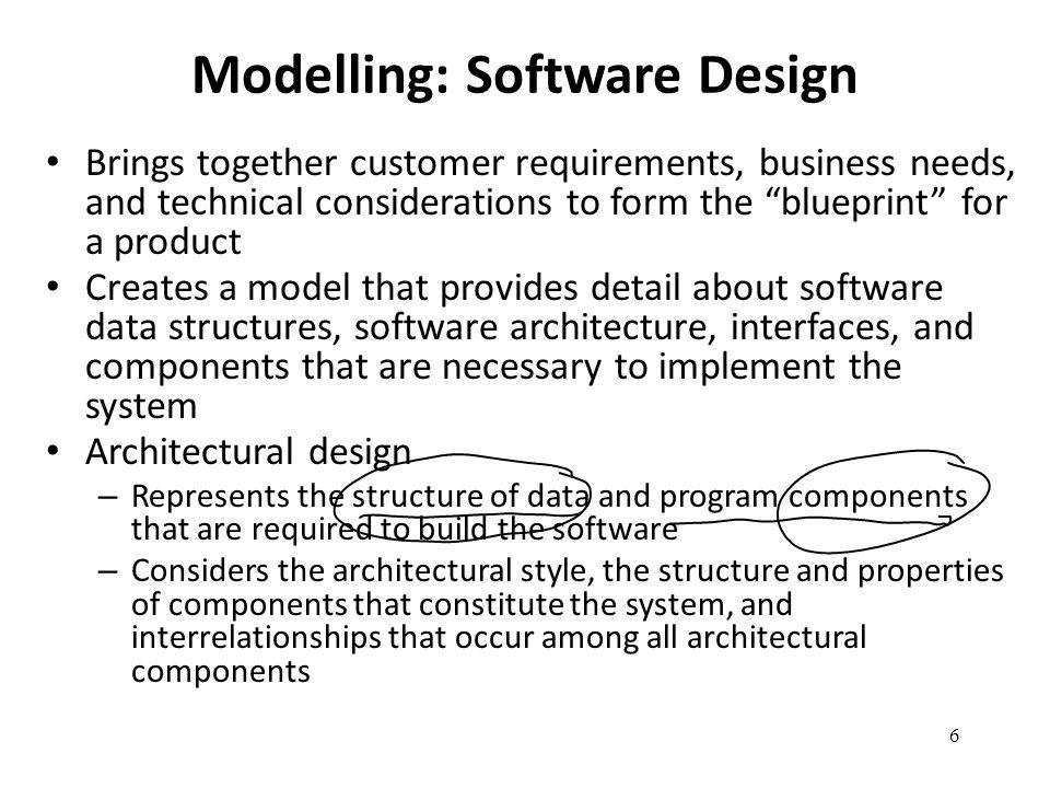 Modelling: Software Design