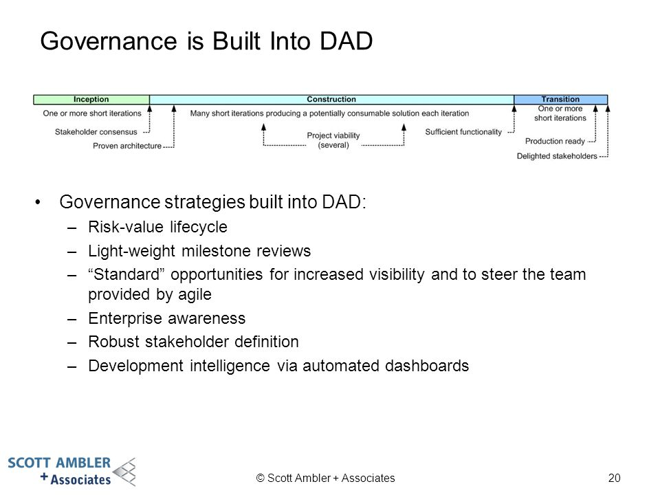 Governance is Built Into DAD