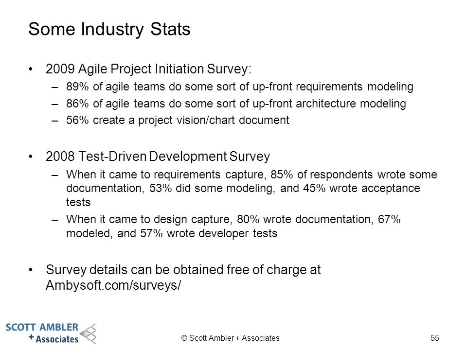 Some Industry Stats 2009 Agile Project Initiation Survey: