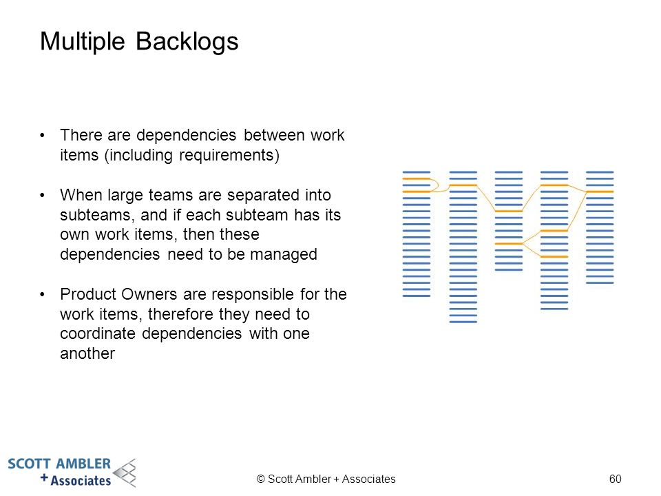 Multiple Backlogs There are dependencies between work items (including requirements)