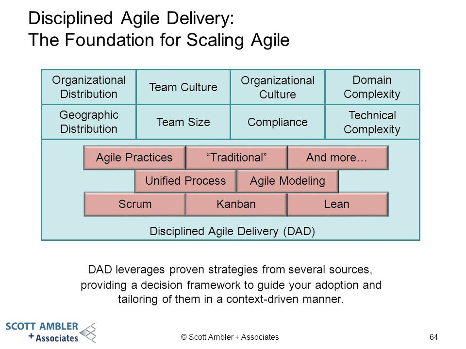 Disciplined Agile Delivery: The Foundation for Scaling Agile
