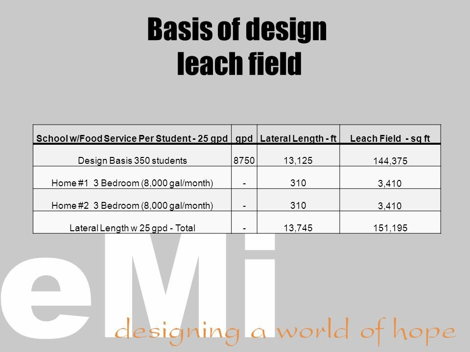 Basis of design leach field