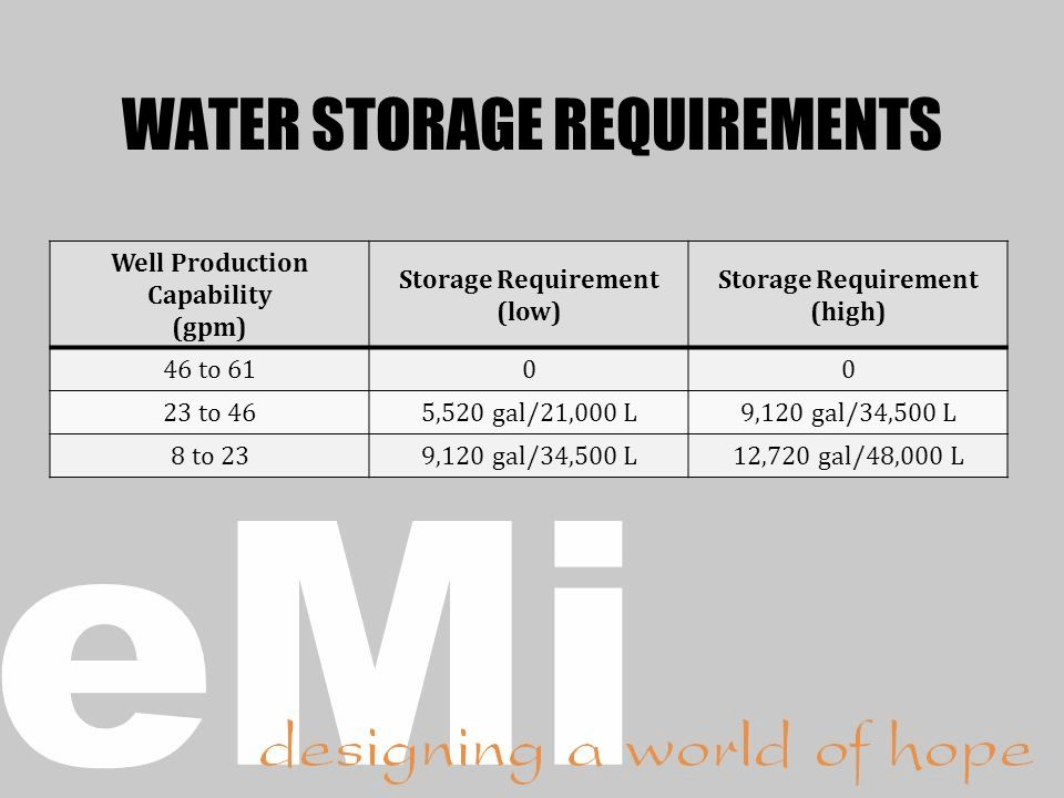 WATER STORAGE REQUIREMENTS