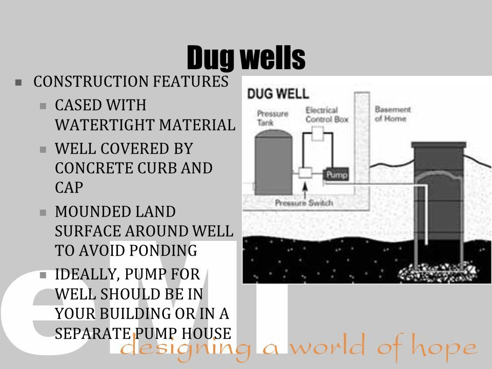 Dug wells CONSTRUCTION FEATURES CASED WITH WATERTIGHT MATERIAL