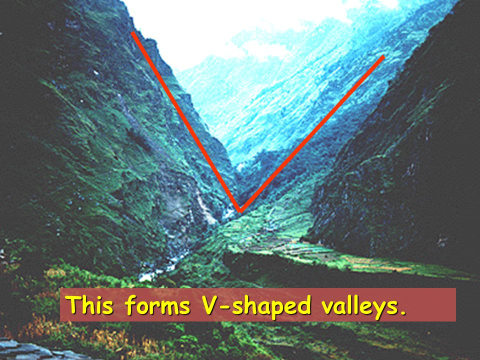 This forms V-shaped valleys.
