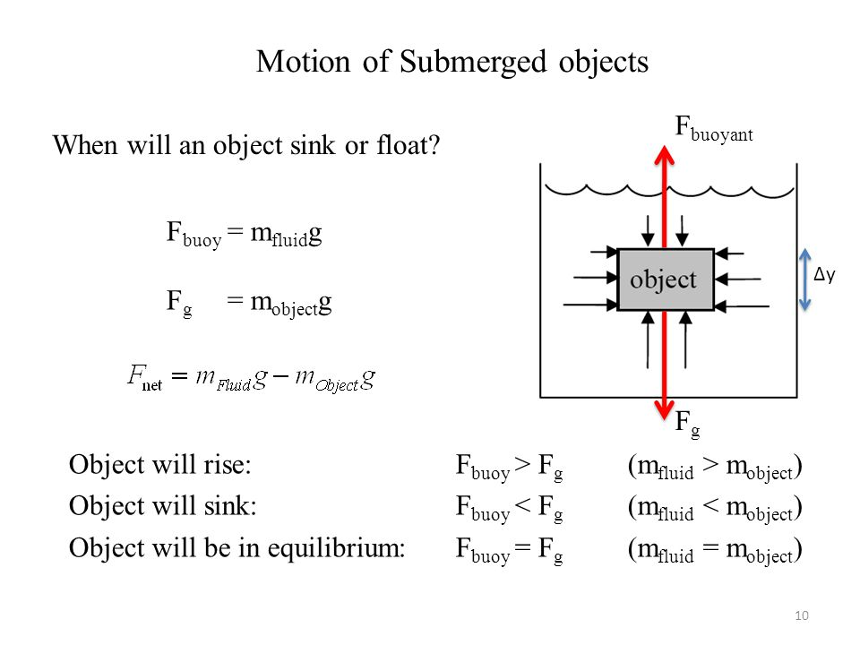 Motion of Submerged objects