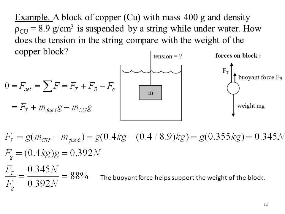Example. A block of copper (Cu) with mass 400 g and density ρCU = 8
