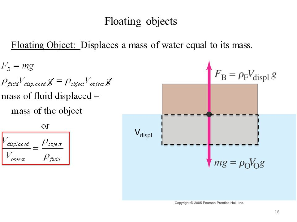 Floating objects Floating Object: Displaces a mass of water equal to its mass. Vdispl