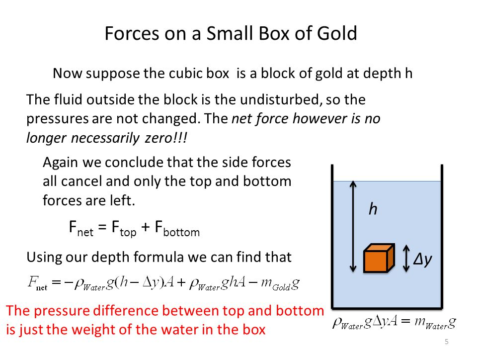 Forces on a Small Box of Gold