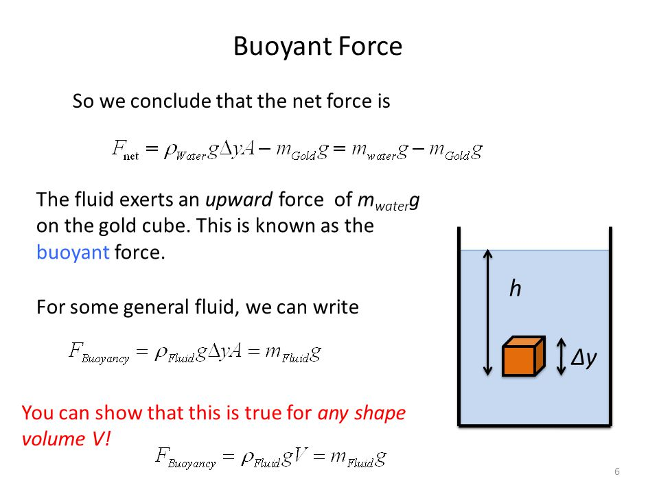 Buoyant Force h Δy So we conclude that the net force is