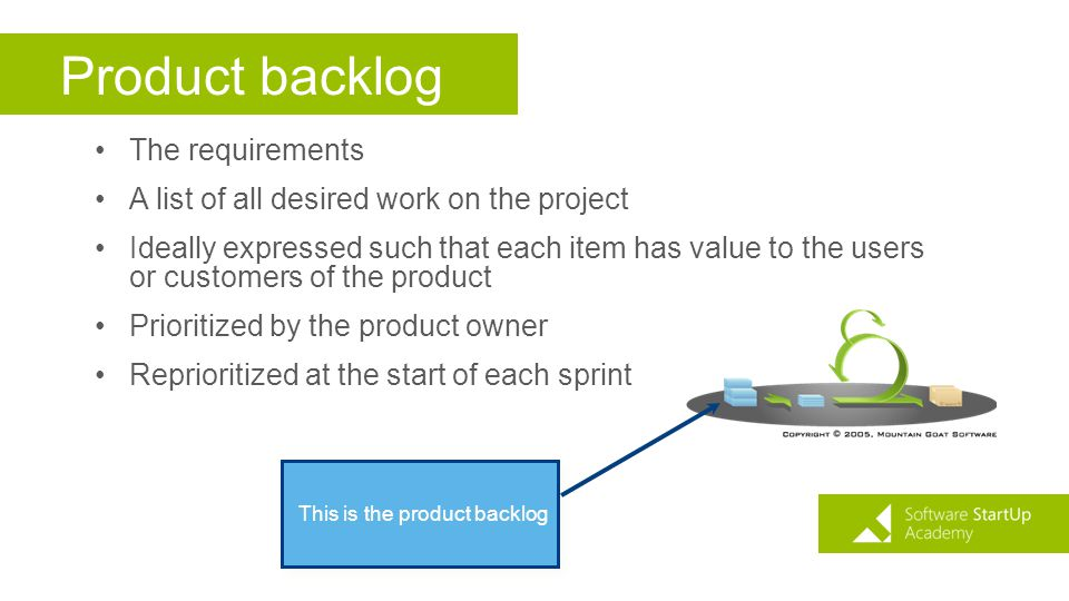Product backlog The requirements