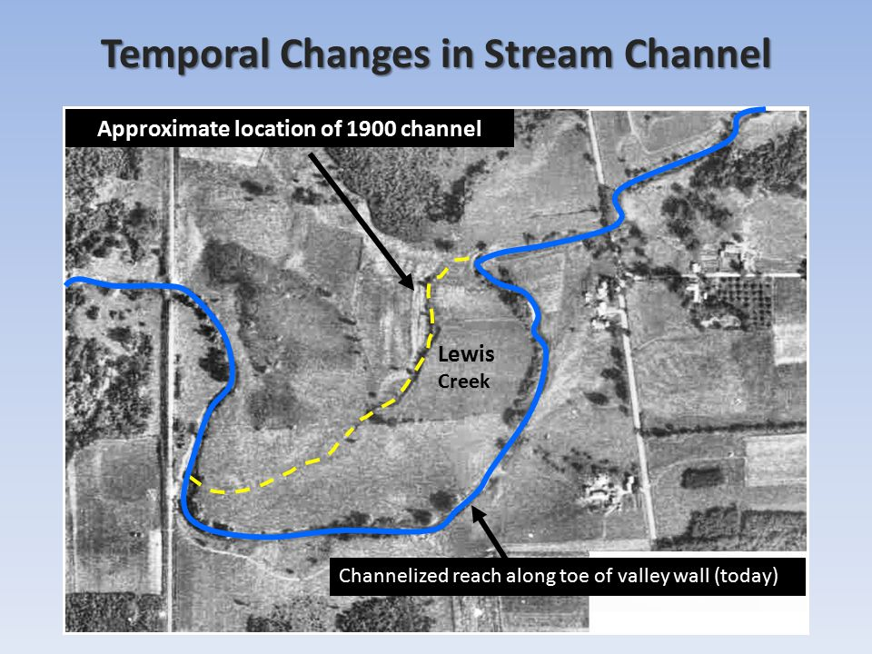 Temporal Changes in Stream Channel
