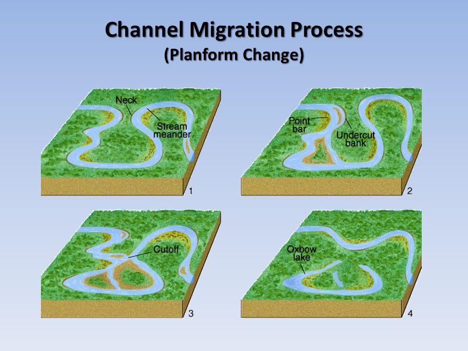 Channel Migration Process