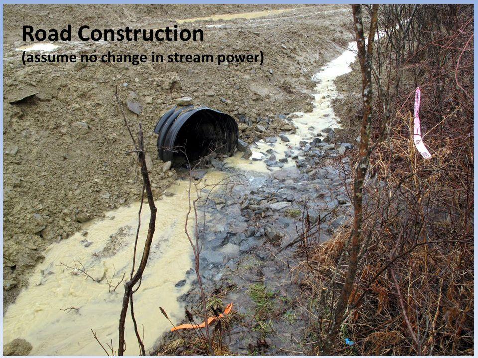 Road construction > ↑ Sediment Supply >>> Aggradation