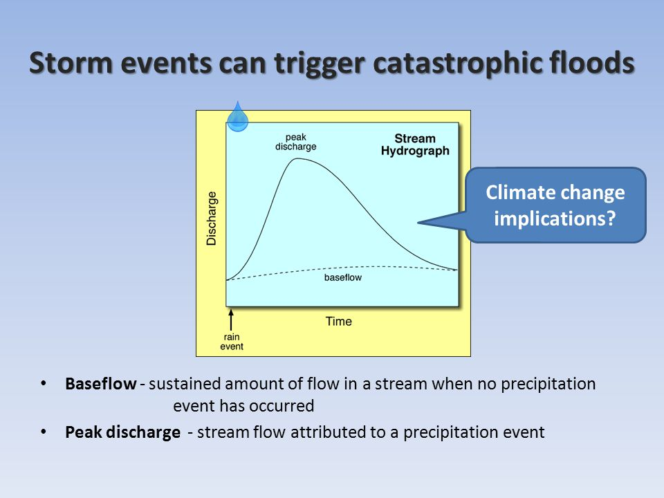 Storm events can trigger catastrophic floods