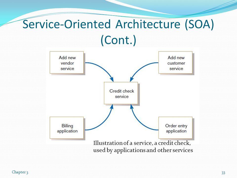 Service-Oriented Architecture (SOA) (Cont.)