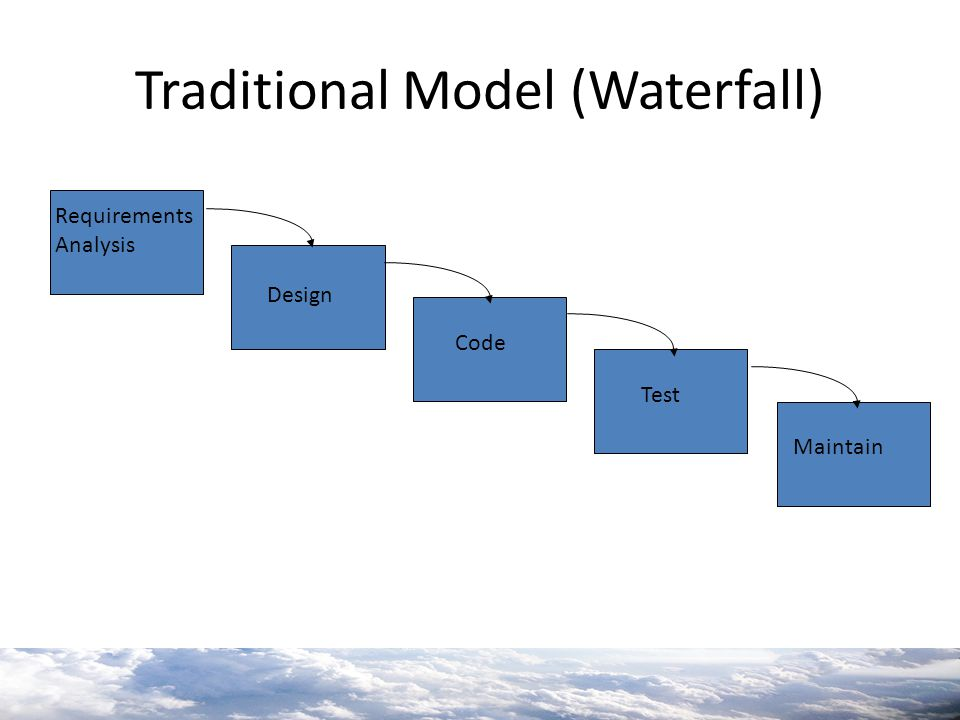 Traditional Model (Waterfall)