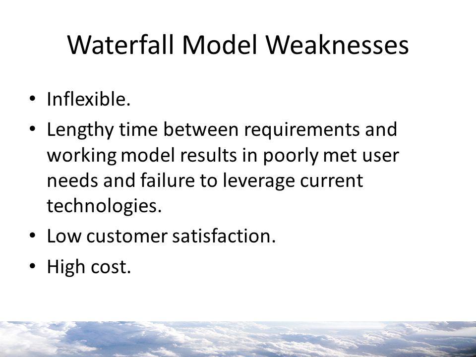 Waterfall Model Weaknesses