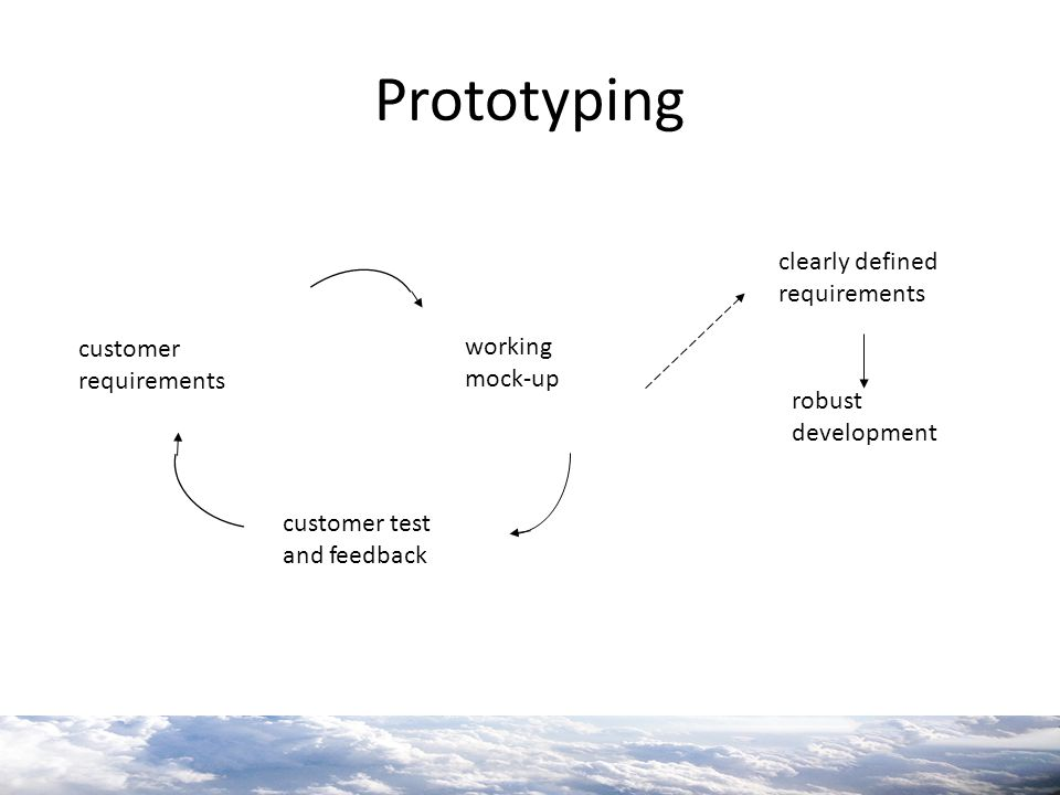 Prototyping clearly defined requirements customer working requirements