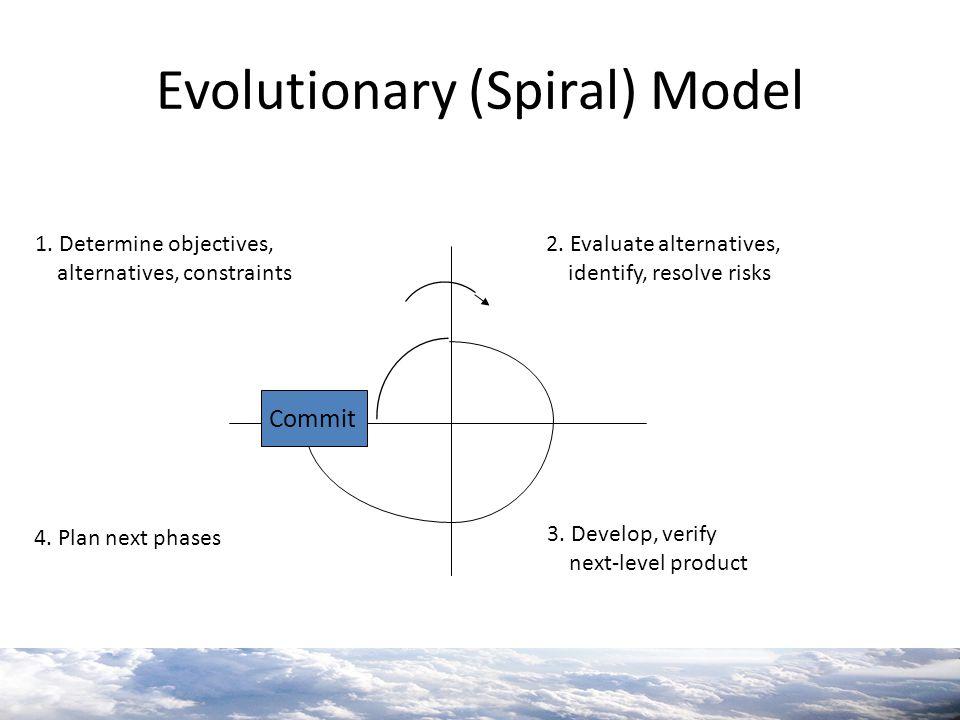 Evolutionary (Spiral) Model