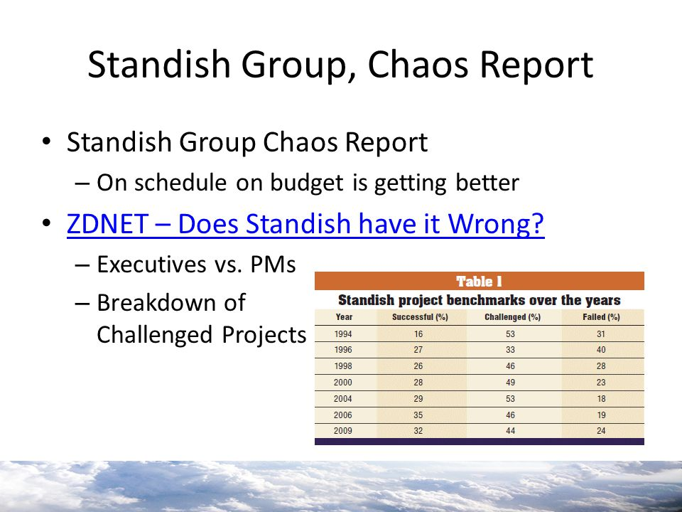 Standish Group, Chaos Report