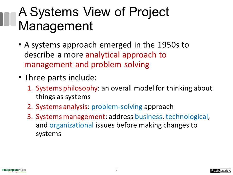 information on the three sphere model for systems management A management philosophy that states that any complex system at any point in time often has only one aspect or constraint that is limiting its ability to achieve more of its goal three-point estimate an estimate that includes an optimistic, most likely, and pessimistic estimate.