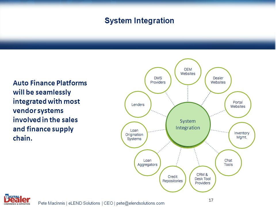 System Integration Auto Finance Platforms will be seamlessly integrated with most vendor systems involved in the sales and finance supply chain.