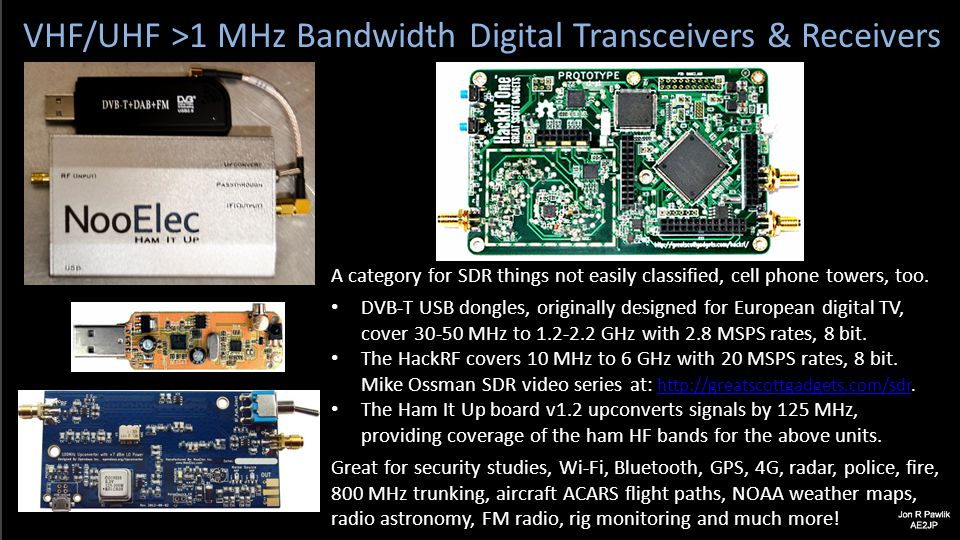 VHF/UHF >1 MHz Bandwidth Digital Transceivers & Receivers
