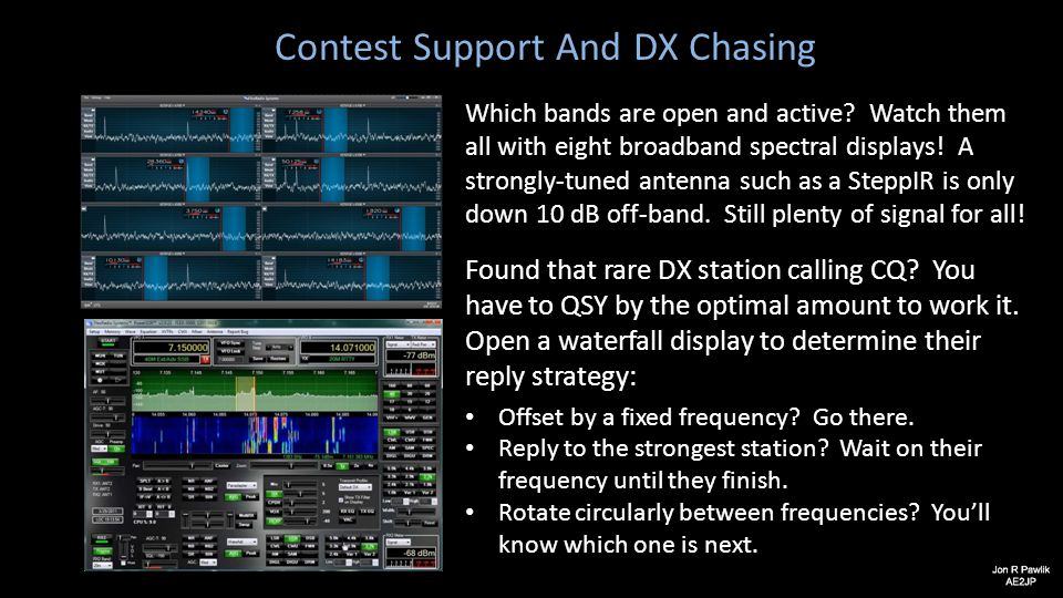 Contest Support And DX Chasing