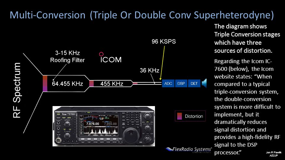 Multi-Conversion (Triple Or Double Conv Superheterodyne)