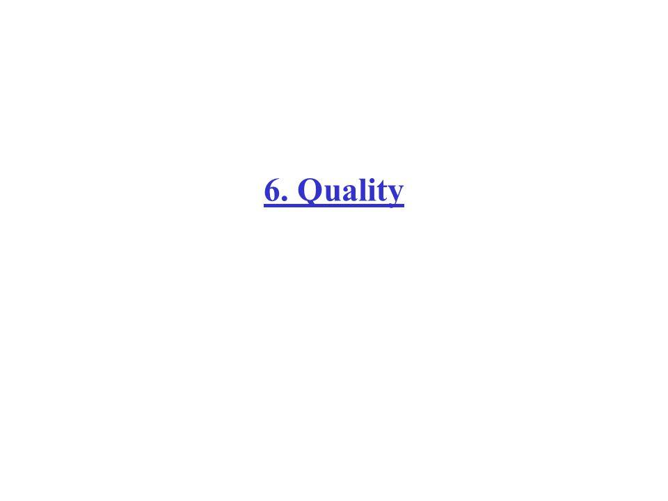 6. Quality