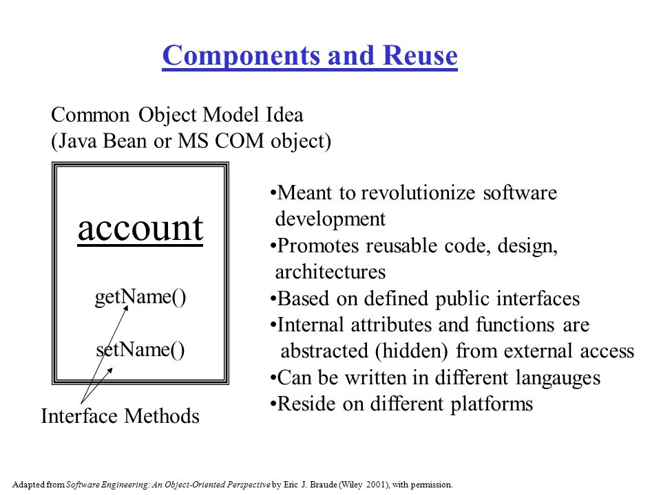 account Components and Reuse Common Object Model Idea