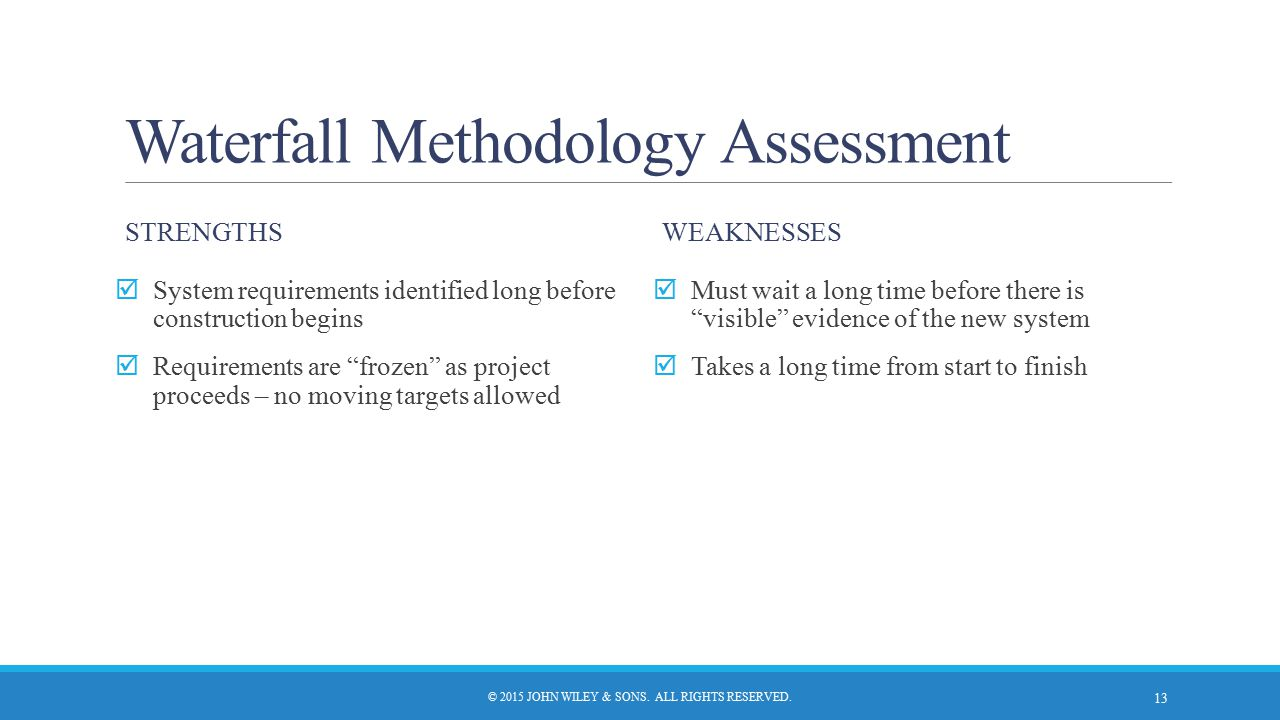 Waterfall Methodology Assessment