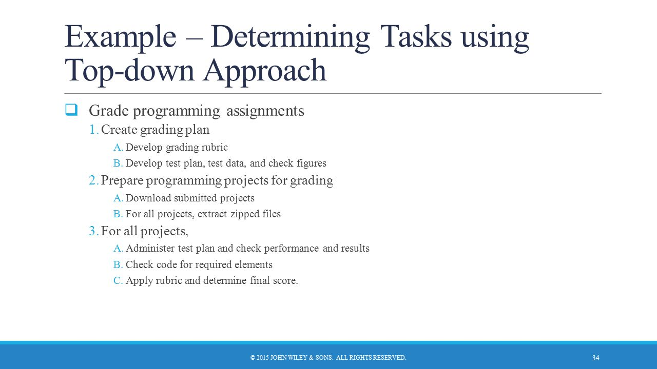 Example – Determining Tasks using Top-down Approach