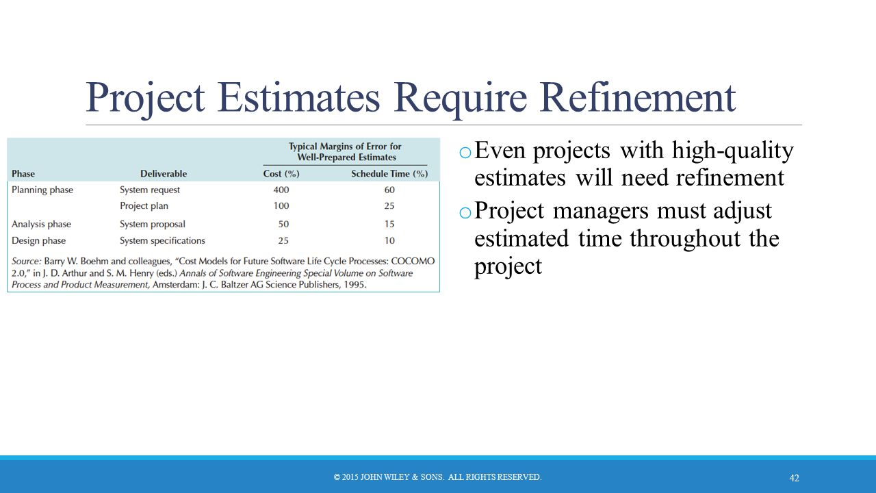 Project Estimates Require Refinement
