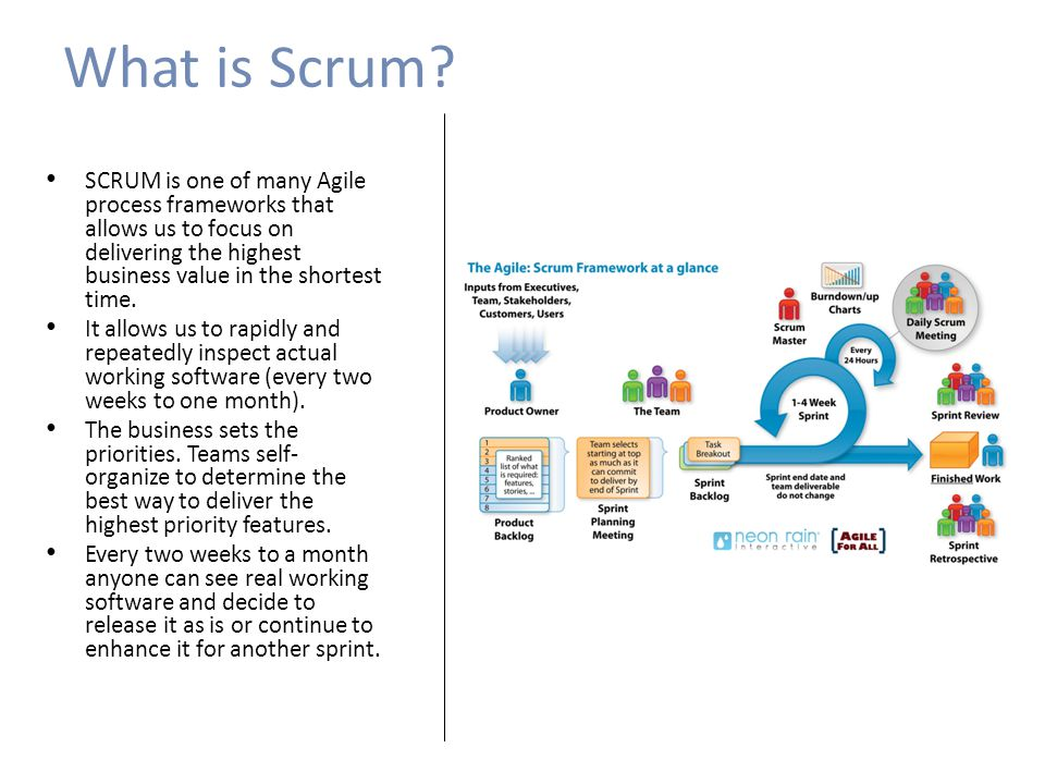 What is Scrum SCRUM is one of many Agile process frameworks that allows us to focus on delivering the highest business value in the shortest time.
