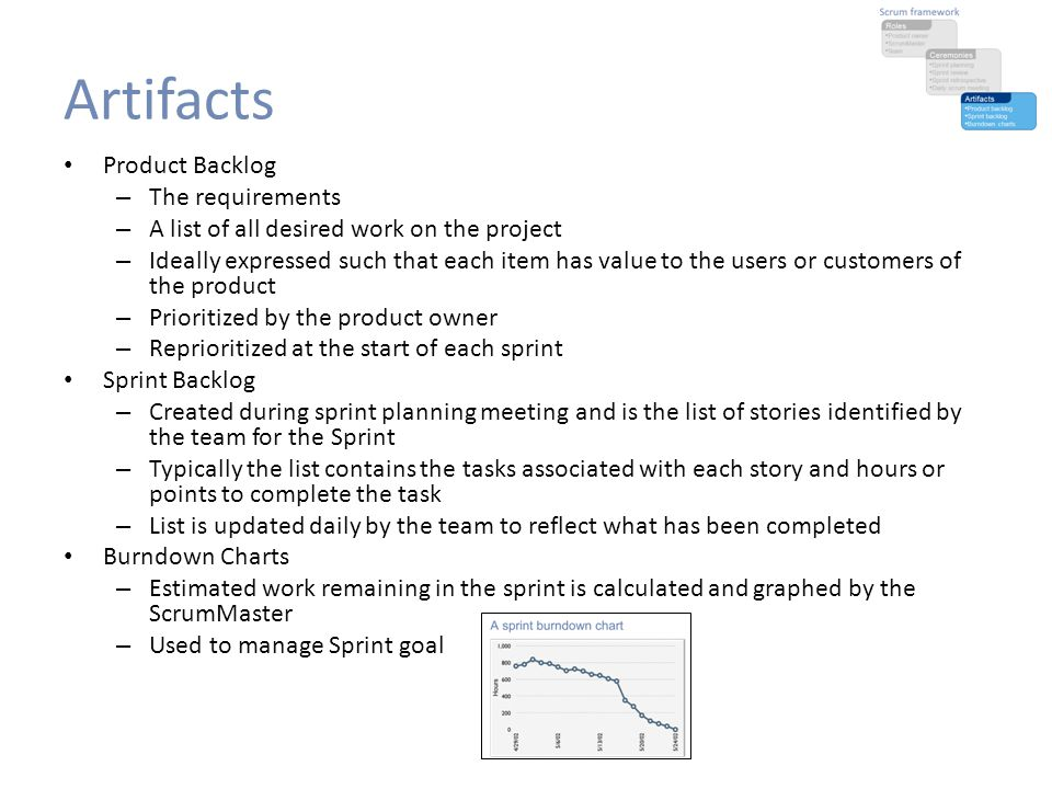 Artifacts Product Backlog The requirements