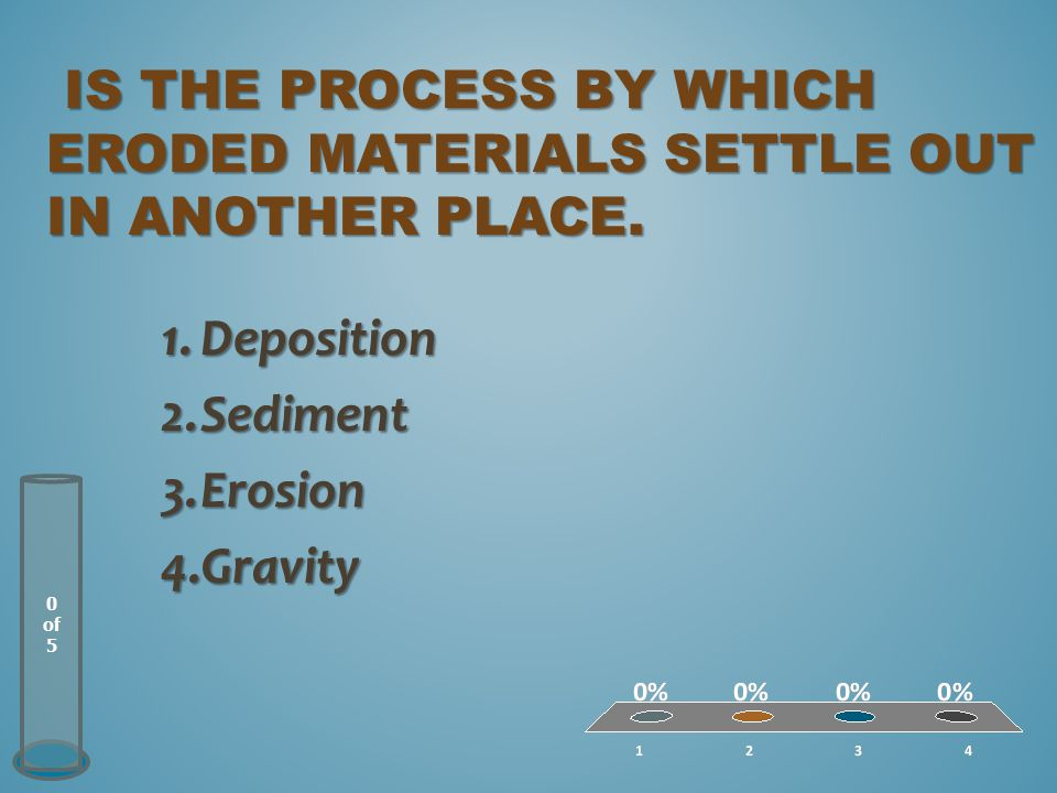 is the process by which eroded materials settle out in another place.