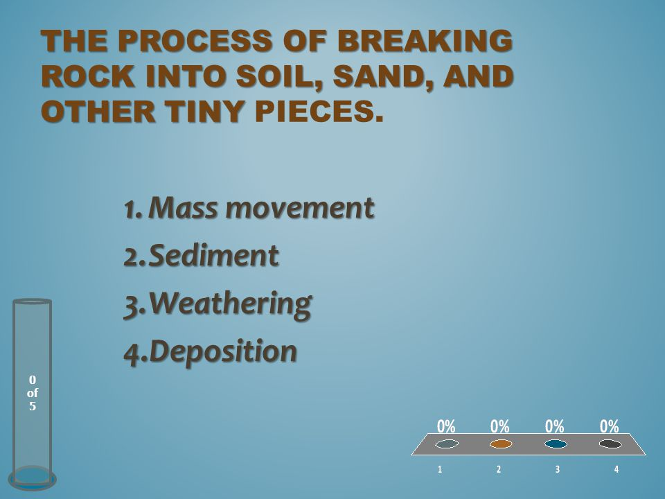 The process of breaking rock into soil, sand, and other tiny pieces.