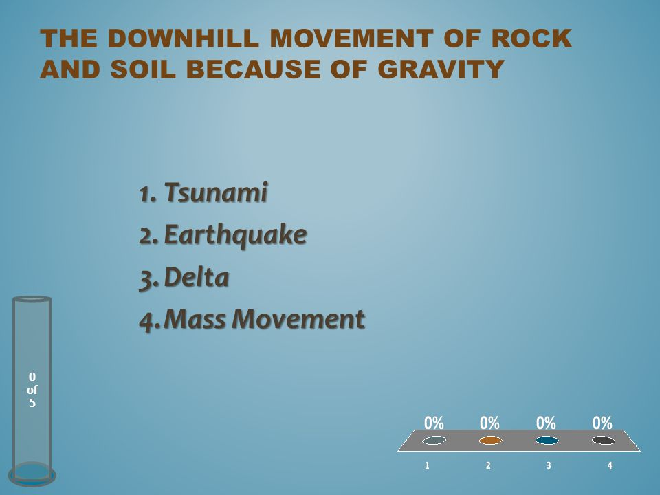 The downhill movement of rock and soil because of Gravity