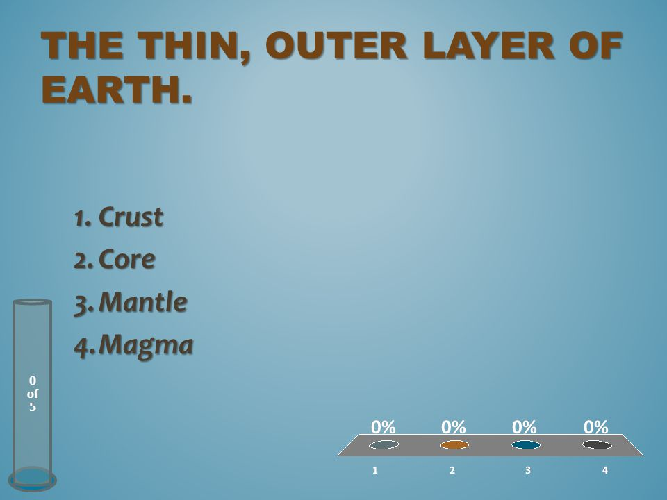 the thin, outer layer of Earth.