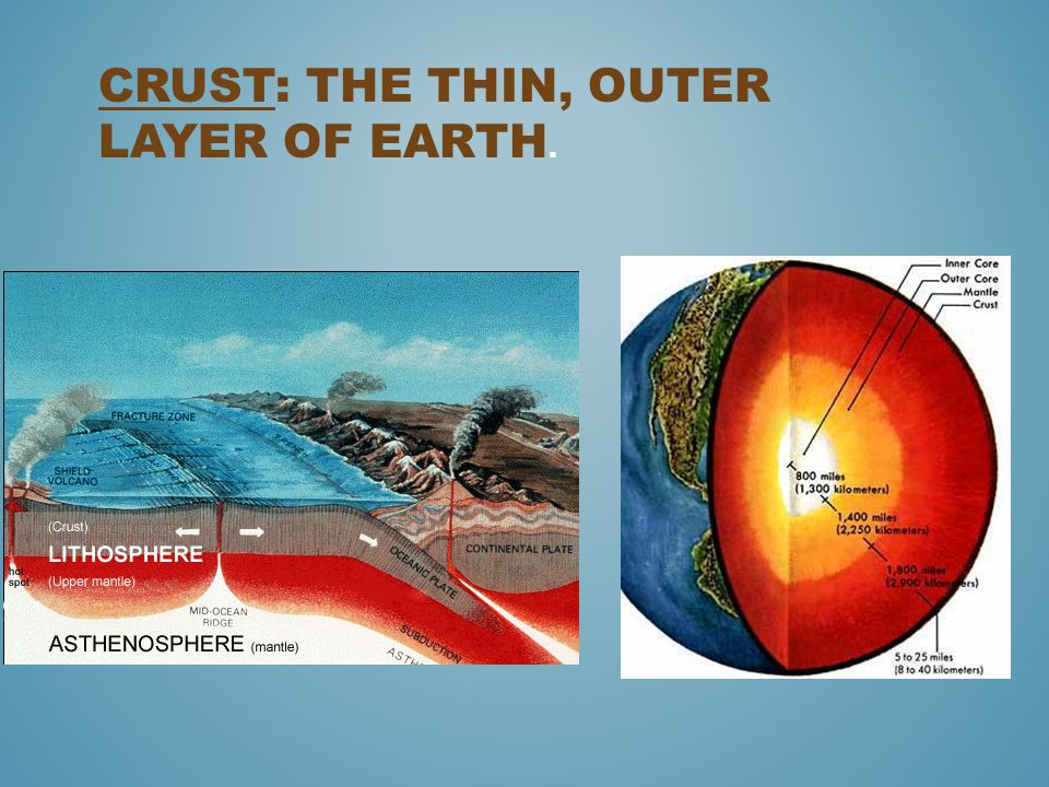Crust: the thin, outer layer of Earth.