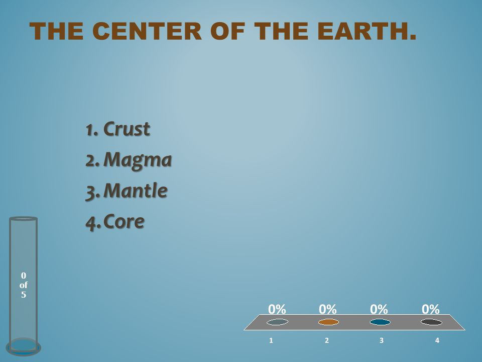 The center of the earth. Crust Magma Mantle Core of 5