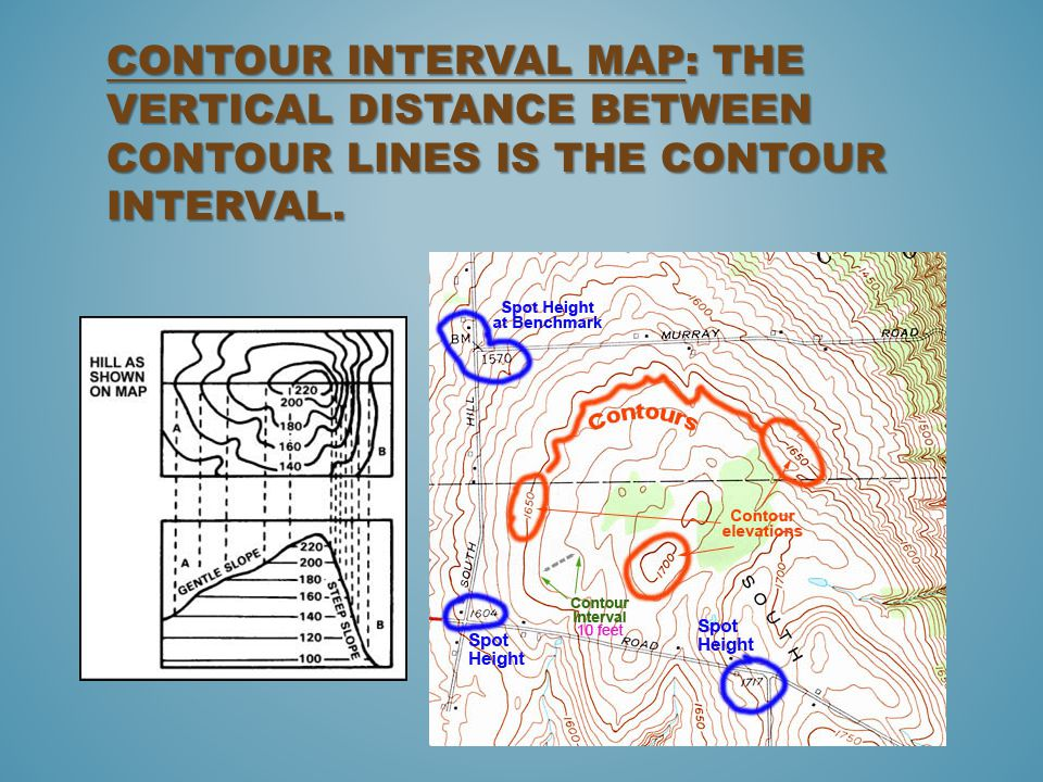 Contour interval map: The vertical distance between contour lines is the contour interval.